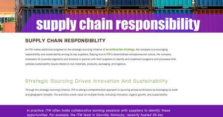 Going digital with a corporate social responsibility report