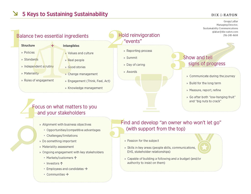 download the 5 keys to 'sustaining sustainability'