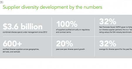 2016-2017 Corporate Social Responsibility Report